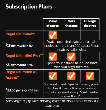 New Regal Unlimited, Movie Subscription Service that Start at $18