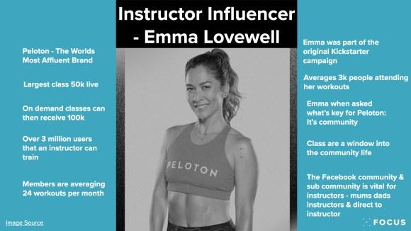 Emma Lovewell - Peloton Instructor Celebrity