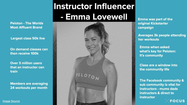 Emma Lovewell - Peloton Instructor Celebrity