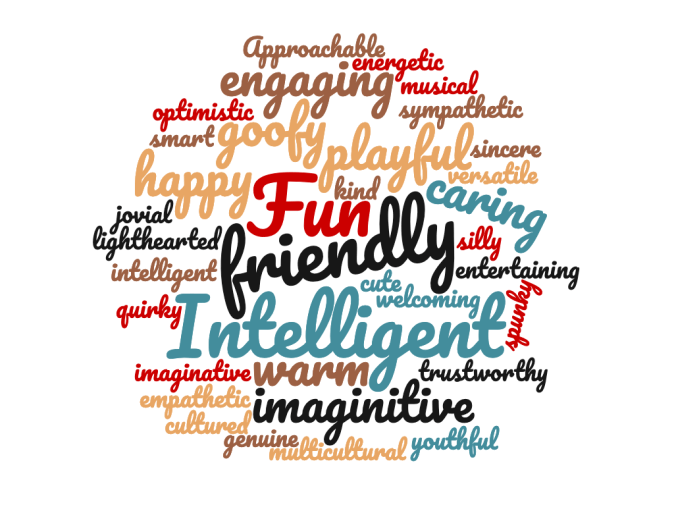 fun, friendly, intelligent, happy, goofy, playful, versatile, empathetic, cultured, multicultural, jovial, lighthearted, entertaining, trustworthy, imaginative, approachable, engaging, sympathetic, smart, sincere, kind, intelligent, warm, genuine, energetic, musical, optimistic, silly, spunky, quirky, imaginative