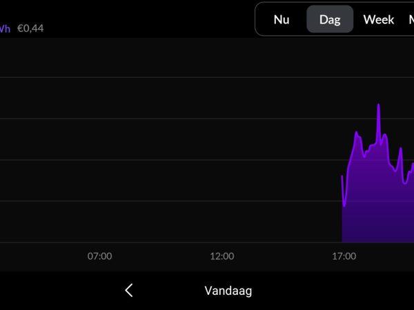 Screenshot_20211013-211512_Energy (1)