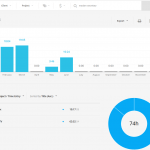 Time Tracking With Toggl