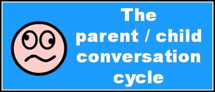 The parent-child conversation cycle