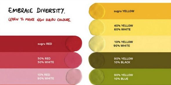 Sugru colour mixes - Taken from an article by DannyUK.com