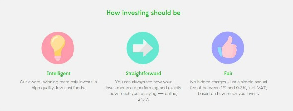 Nutmeg - How investing should be - Nutmeg investment - Taken from a review of Nutmeg by DannyUK.com