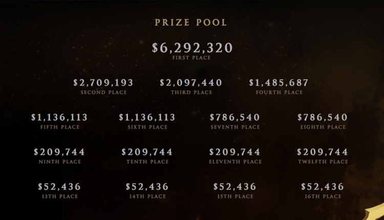 The International 2015 Prize Pool