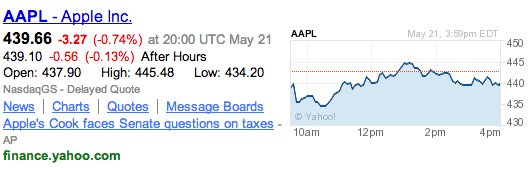 130521-aapl-chart