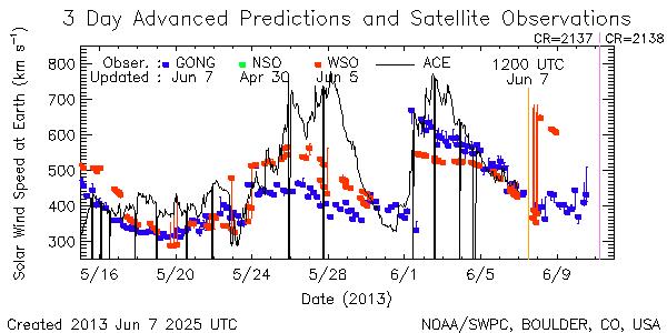 20130607-solarwind