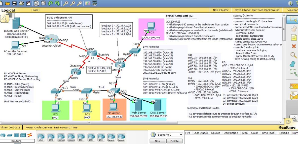 Routing and Switching Essentials Practice Final – Packet Tracer 6