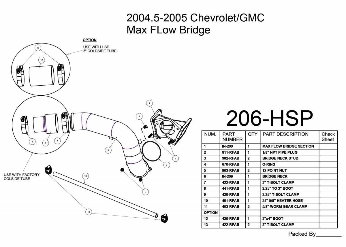 5 Chevrolet Gmc Max Flow Bridge To Factory