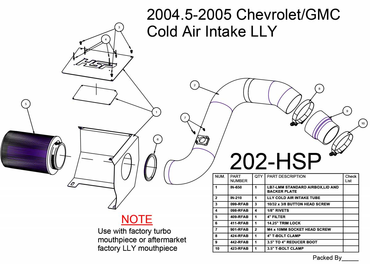 5 Chevrolet Gmc Cold Air Intake Candy Red Hsp