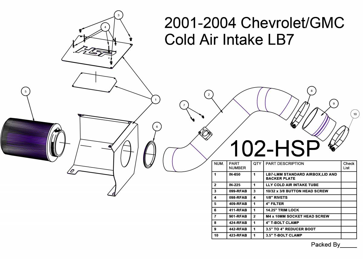 Chevrolet Gmc Cold Air Intake White Hspsel