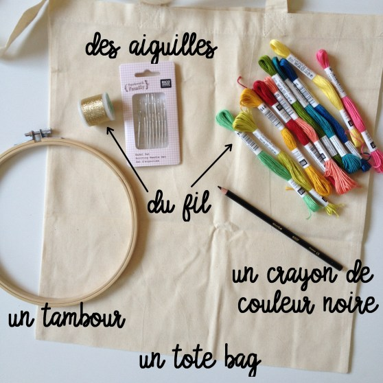 Customiser un tote bag en le brodant