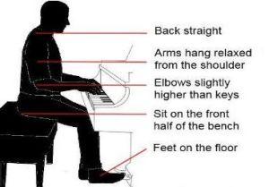 cara duduk saat bermain piano