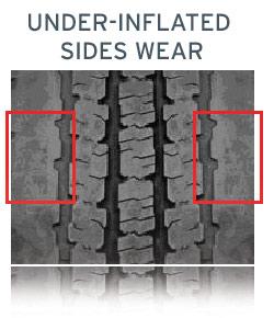 pneu sous gonflage