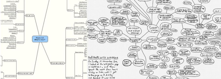 Biting the Bulletpoint, Part Two: Flowcharts, Mind Maps
