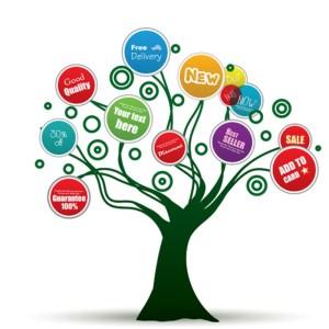 Sales Tree pic
