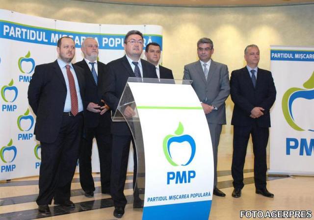 Partidul Miscarea Populara