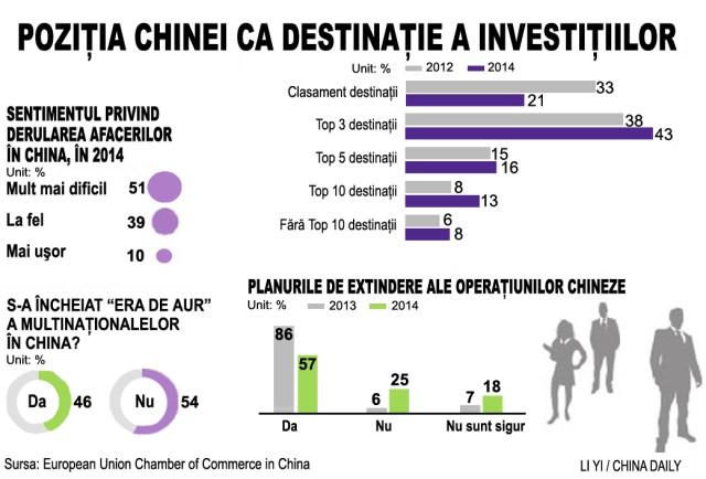 China Daily - Increderea companiilor in economia Chinei