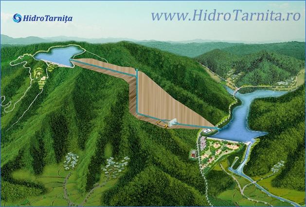 hidro-tarnita