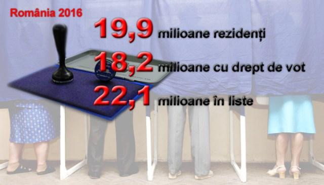 Cati ne numaram la alegerile locale_DanTomozeiRO