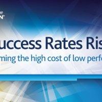 bonne nouvelle, selon PMI Pulse of the Profession®, les taux de succès des projets sont en forte croissance !