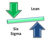 Lean needs Six Sigma
