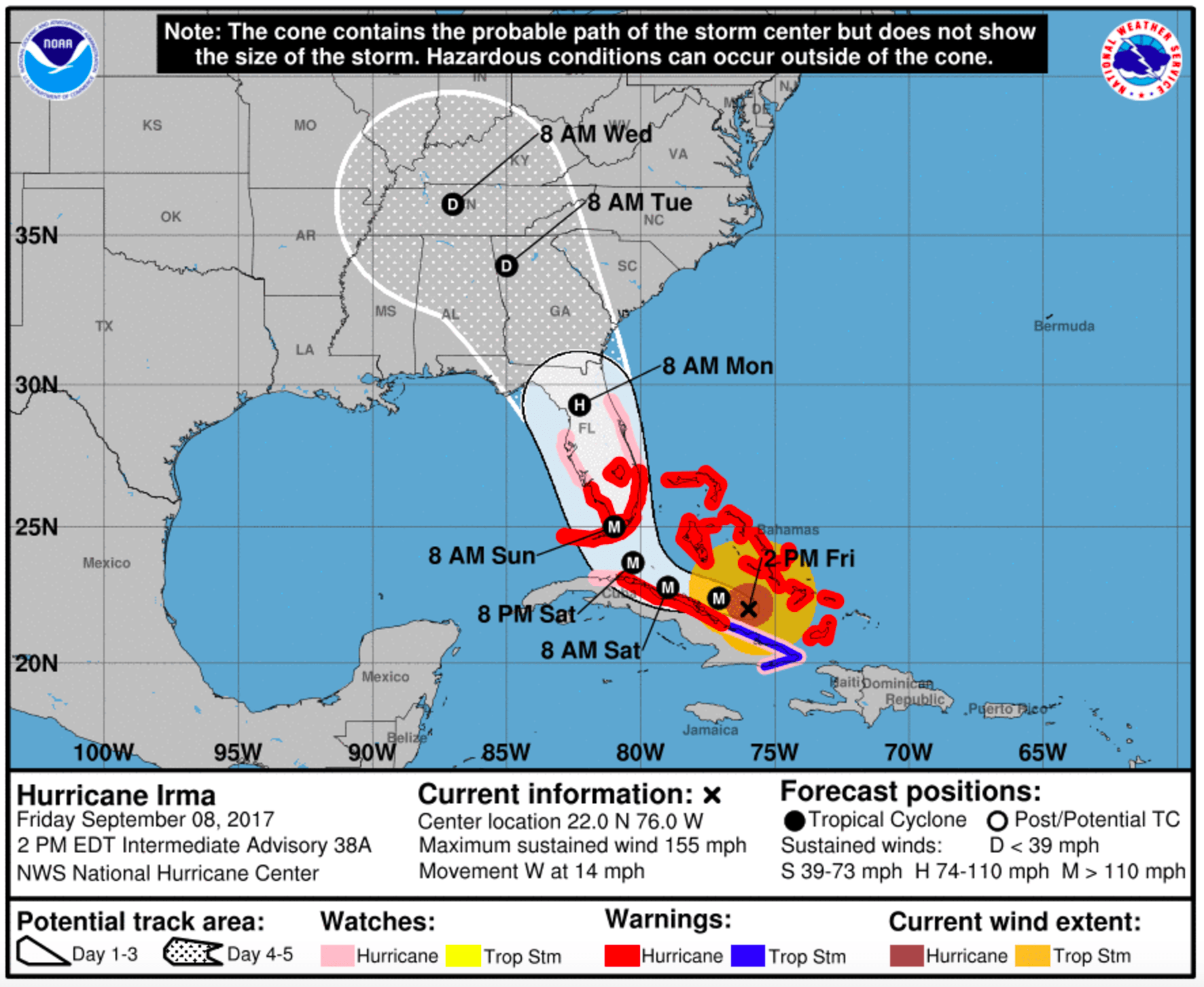 Hurricane Irma Trajectory - September 8, 2017