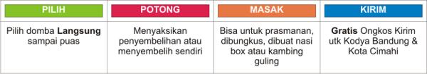 Aqiqah murah Bandung Dapur Aqiqah Bandung Layanan Jasa Paket Aqiqah