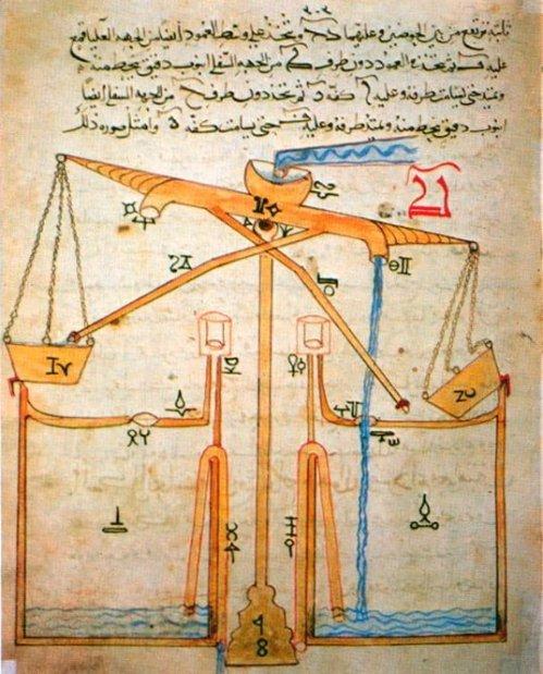 invention muslim