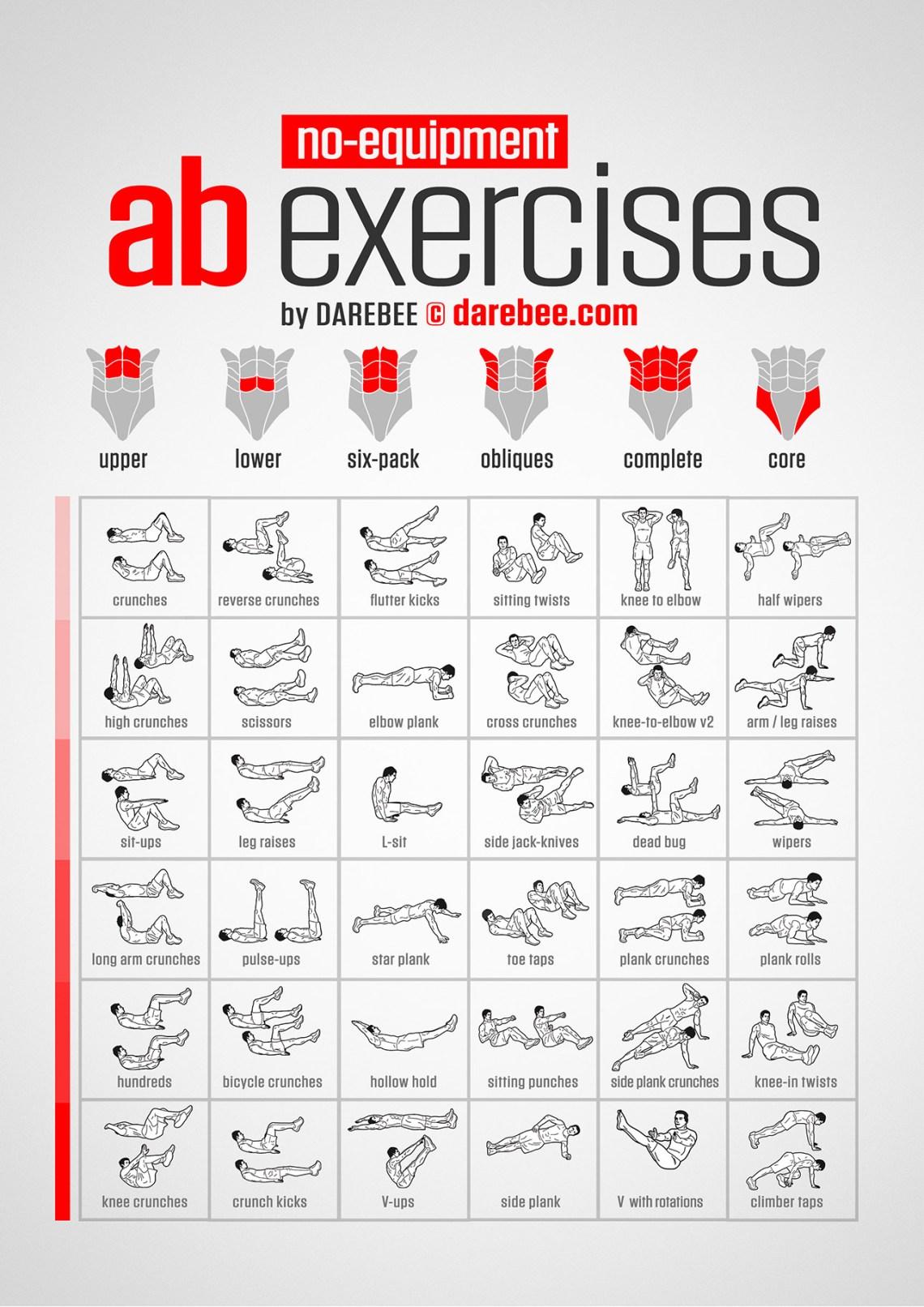 https://i2.wp.com/darebee.com/images/posters/ab-exercises-chart.jpg?w=1140&ssl=1
