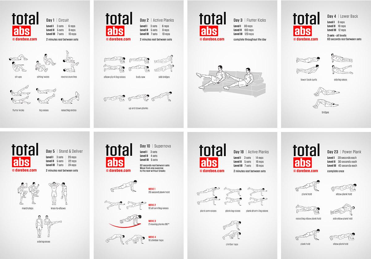 Total Abs Program