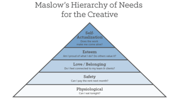 What Science Can Teach Us About Being a Truly Happy Creative