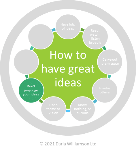 "Graphic. Centre circle ""How to have great ideas"". Smaller circle ""Don't prejudge your ideas"""