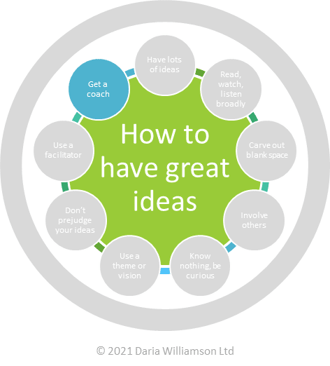 "Graphic. Centre circle ""How to have great ideas"". Smaller circle ""Get a coach"""