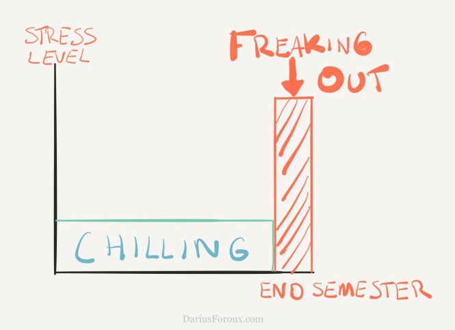 relationshipprocrastination