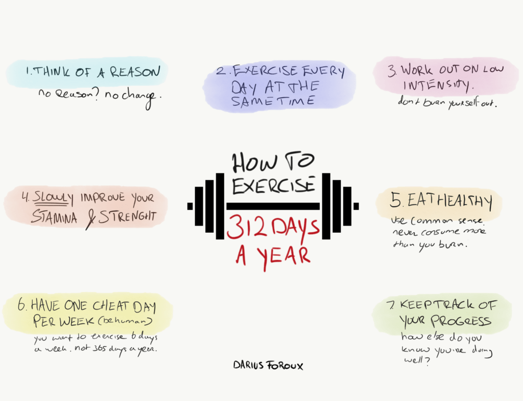 How To Exercise 312 Times A Year