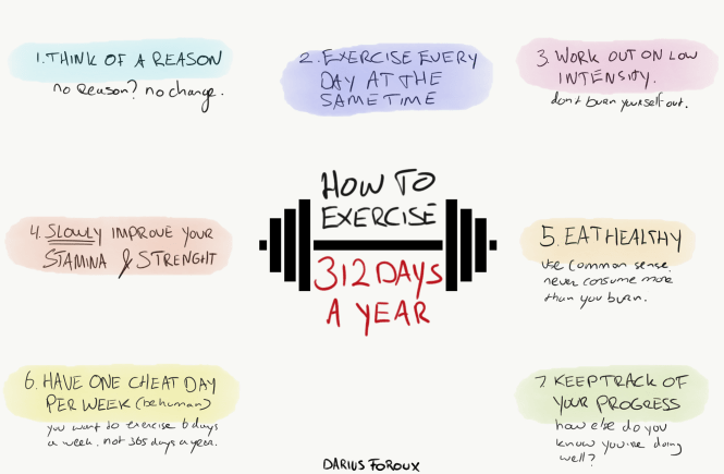 How To Exercise 312 Times AYear