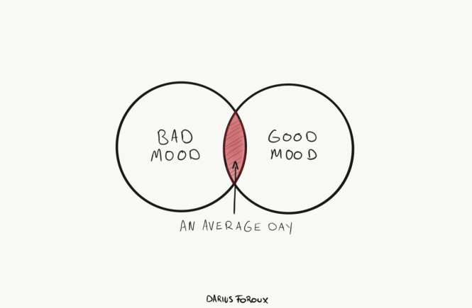 the impact of mood