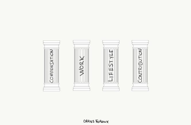 four career pillars
