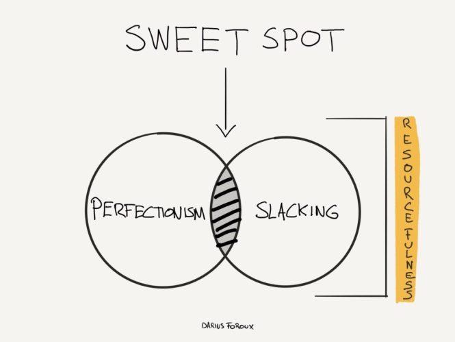 perfectionism-productivity-and-procrastination