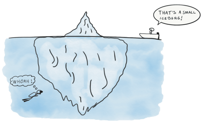 iceberg drawing