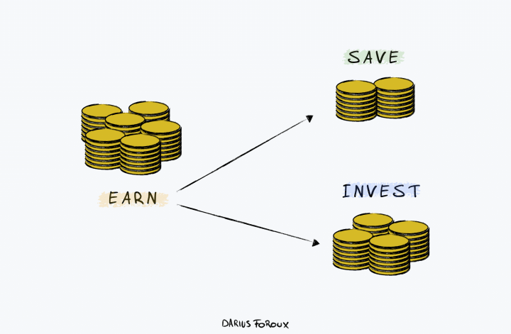 earn-save-invest