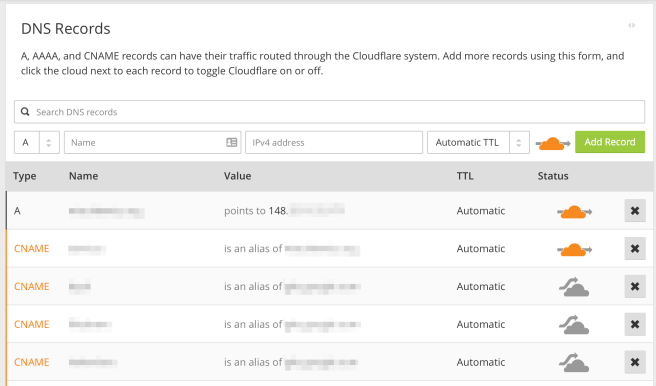 DNS CloudFlare
