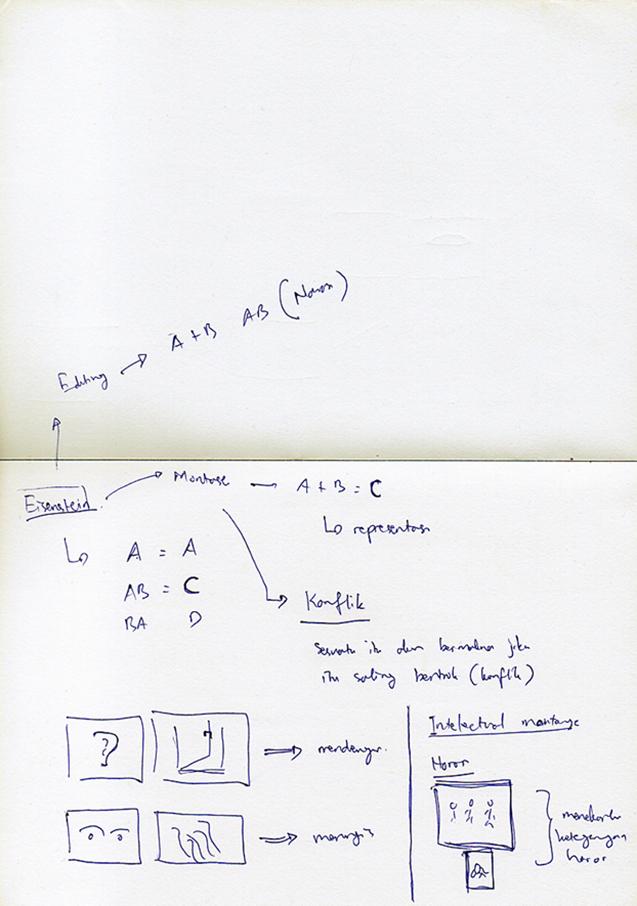 Prinsip montase menurut Sergei Eisenstein dalam Film Form, yaitu A + B = C.