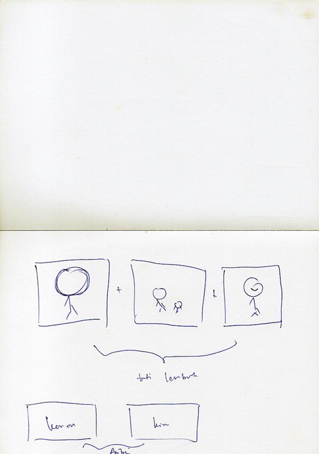 Ilustrasi sederhana mengenai montase menurut Alfred Hitchcock.