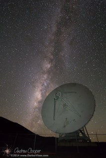VLBA & Milky Way