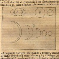Planetary Drawings by Galileo