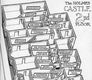 Murder Castle HH Holmes 2nd Floor