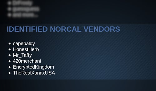 The Updated List of Identified Vendors